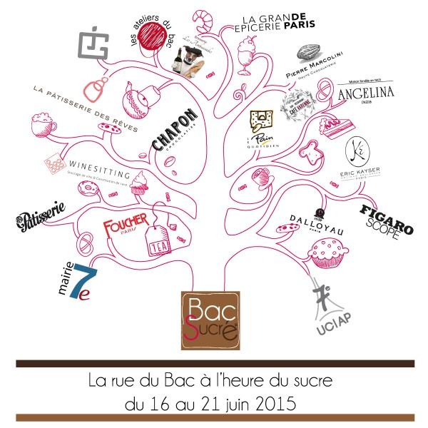 Bac Sucré, Rive Gauche, évènement, arbre