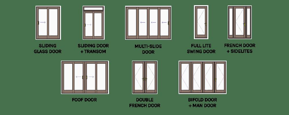 types of door