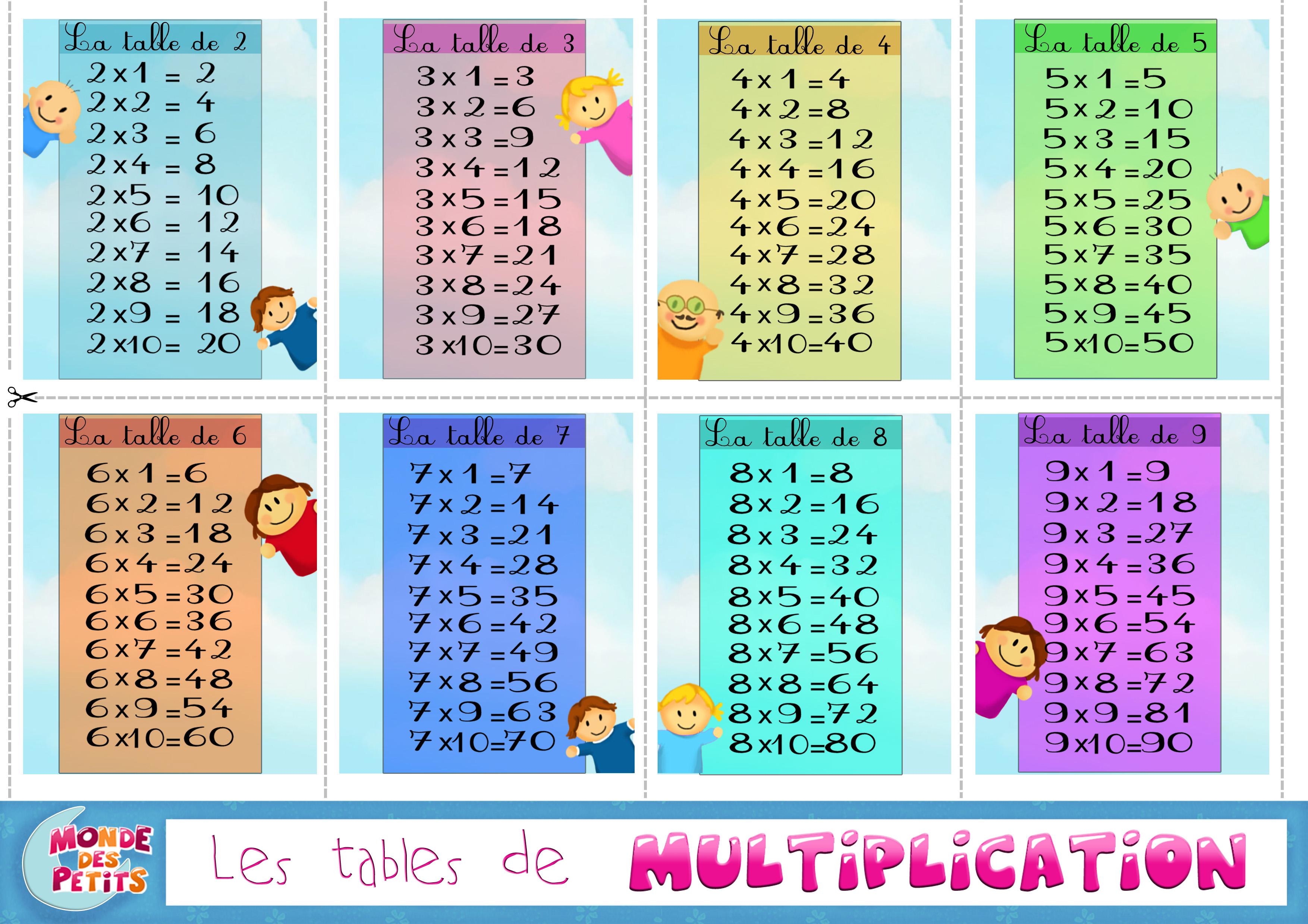 Table De Multiplication De 7 Table De Multiplication