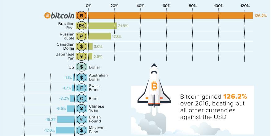 bitcoin-featured