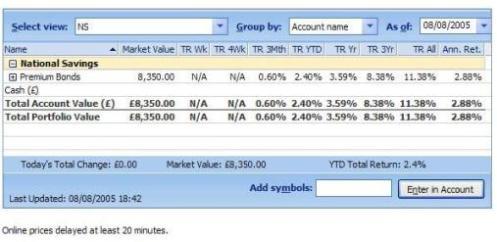 Tracking National Savings (NSI) Premium Bonds Microsoft (MS) Money