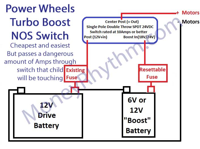 DIY Power Wheels Turbo Button Basic, Better, and Advanced with