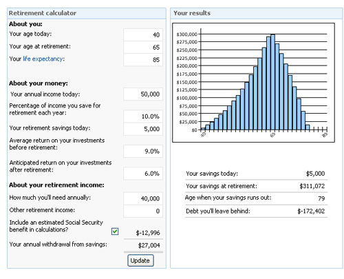 Free Retirement Planning Calculators Money Tip Central