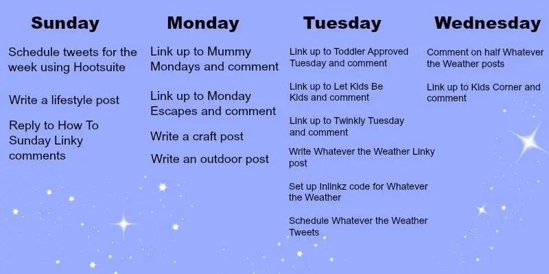 blog routine