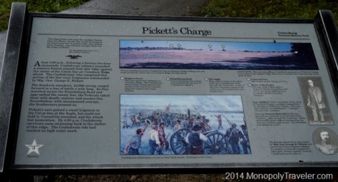 Signage used to Describe Different Parts of the Battle of Gettysburg.