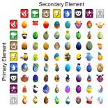 Home Images Egg Element Chart Egg Element Chart