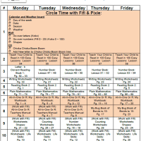Lesson plans for the week