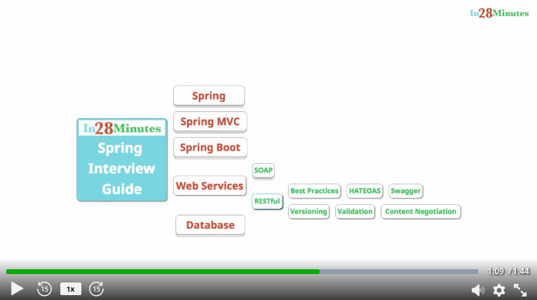 200+ Spring Boot Interview Questions  Answers 2017 GUIDE