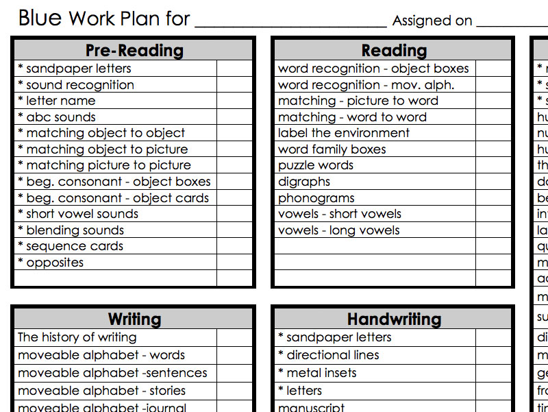 3-6 Word Work Plan Cards Montessori Made Manageable