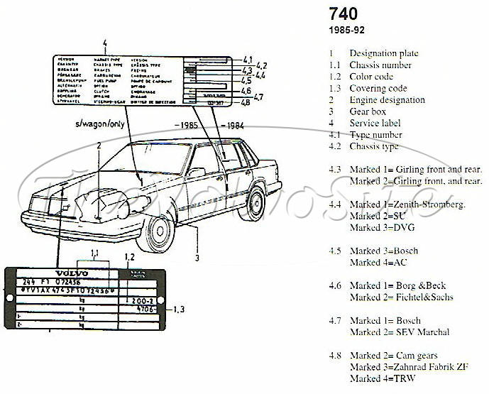 1988 volvo 240 fuse box diagram