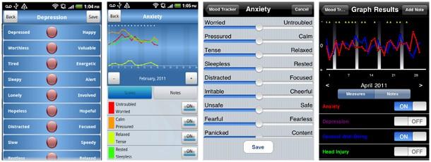 Mood apps - mood chart form