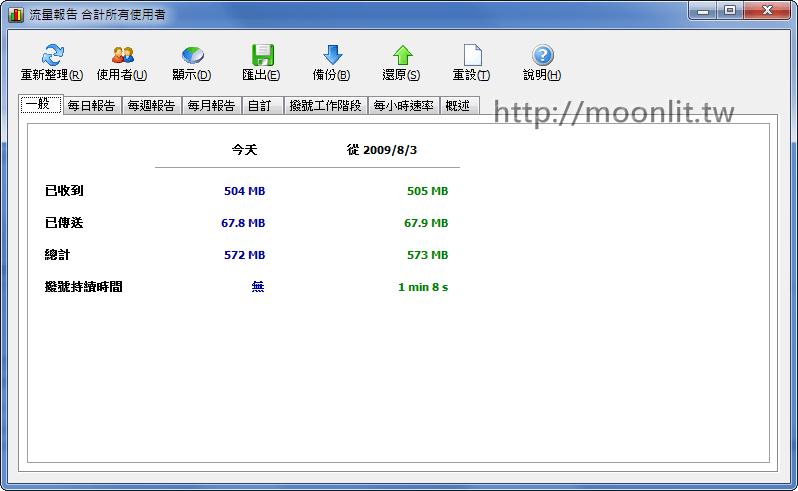 網路監控軟體 SoftPerfect NetWorx 下載免安裝中文版
