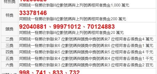 統一發票7 8月2014年中獎號碼