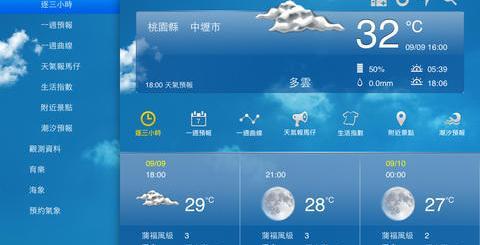 中央氣象局app 一周天氣預報帶著走
