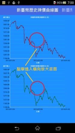 tw_gold_price_004