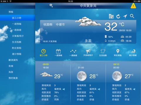 roc_weather_2