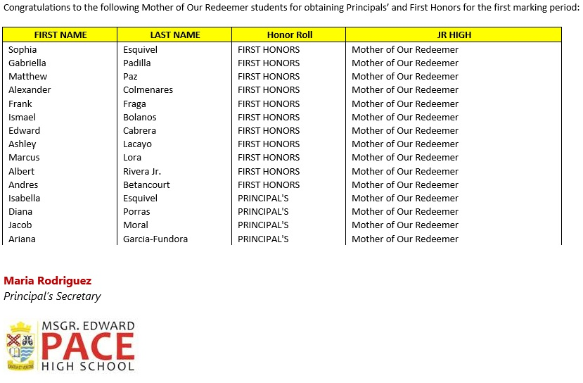 Retreat Evaluation Form | Retreat Evaluation Form J Dornan Us