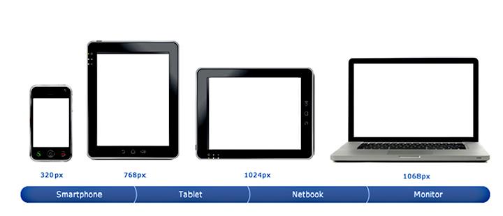Moov Technology Solutions - Responsive Media