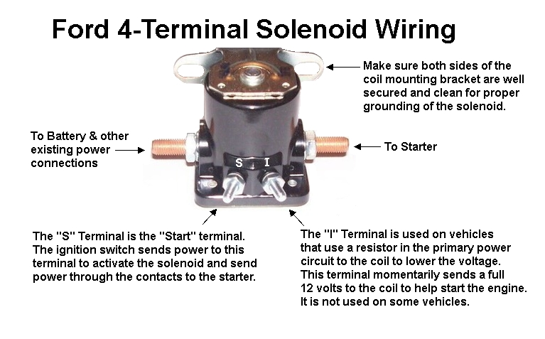1970 ford starter solenoid wire diagram