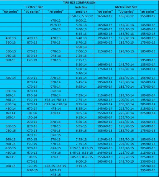 Tire chart - Mopar Forums - tire conversion chart