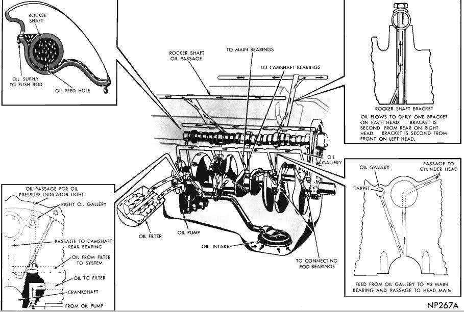 chrysler 318 engine diagram