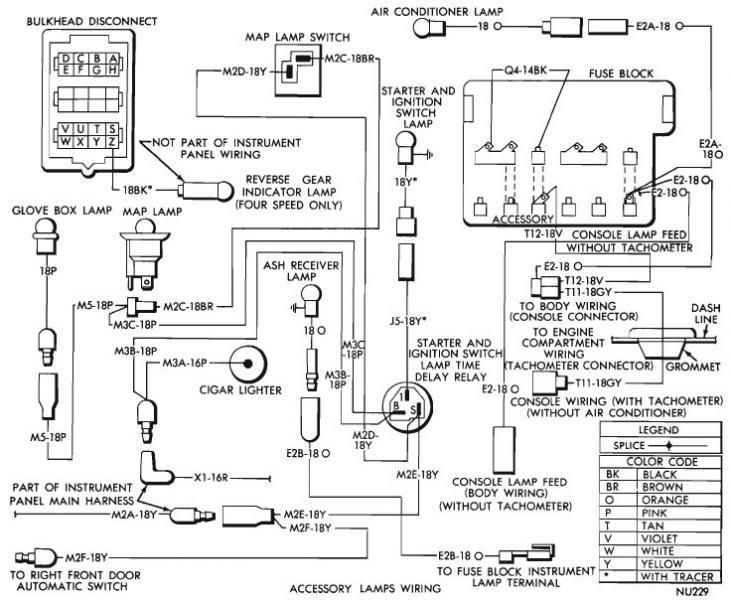 plymouth gtx wiring diagram