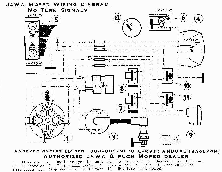 Ajs Wiring Diagram Wiring Diagrams