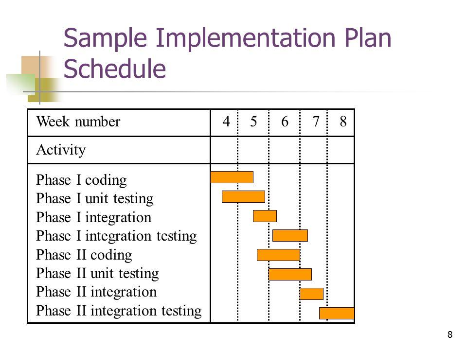 10 Steps, Software Implementation PlanTutorials Software