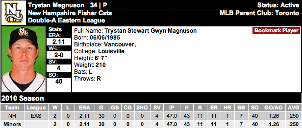 trystan-magnuson-2010-stats.png