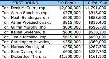 Jays-2010-Draft-Picks.png