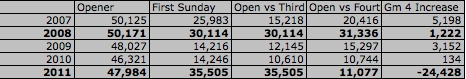 jays-attendance-figures-early-2011-1.png