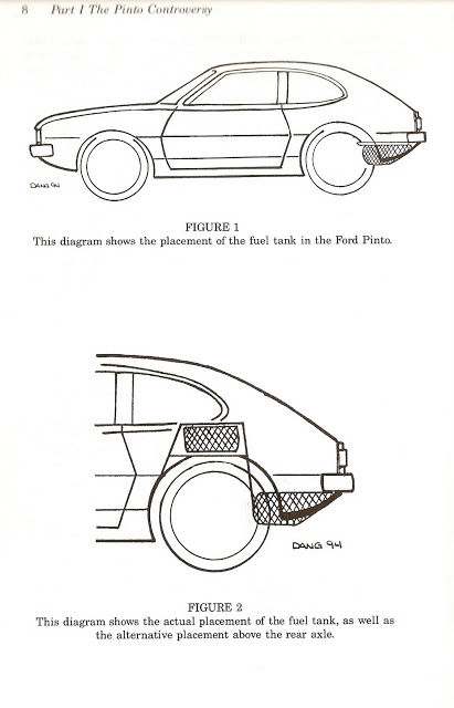 Ford Pinto Case Moral Ethics