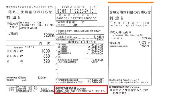 Sample Utility Bills and Statements in Nagoya HR Group KK