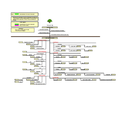 Download Loan Tree for Microsoft Office Software. Its a Free loan tree as Ms Office Templates