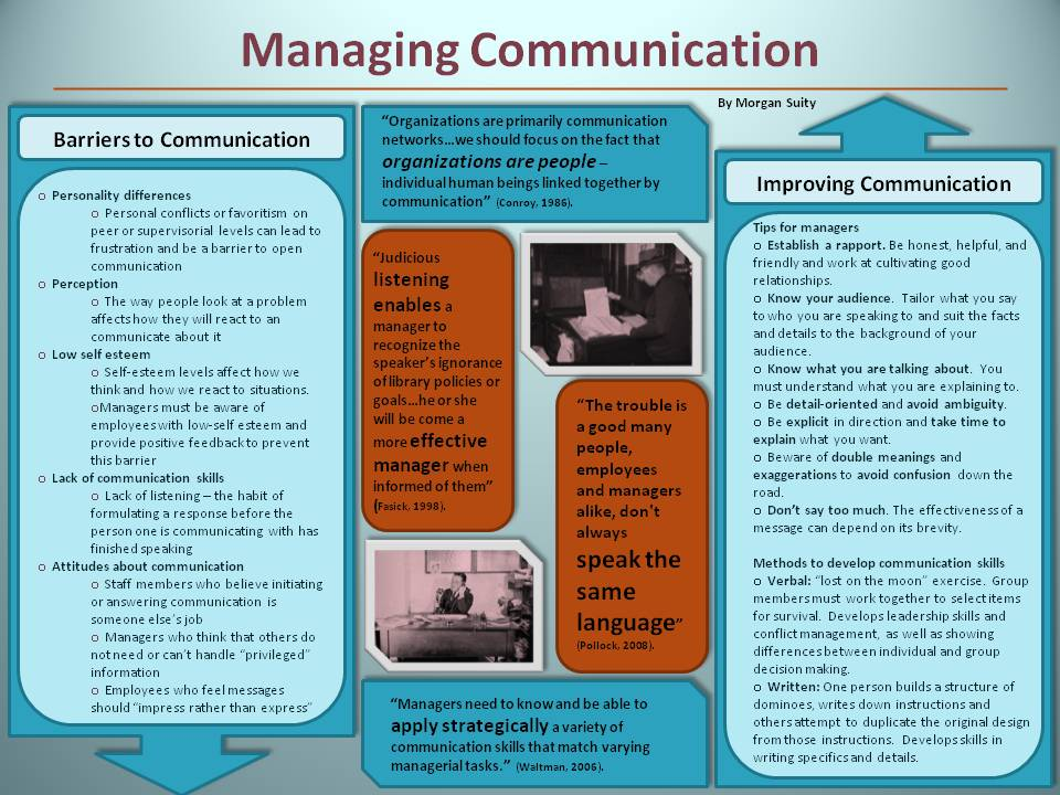 create a virtual resume optimal resume at university of arkansas virtual poster managing communication morgan suitys