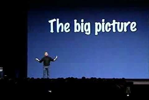 Steve Jobs MWSF 2000  The Big Picture