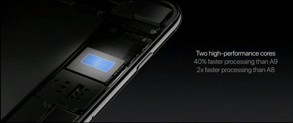 Two high performance cores