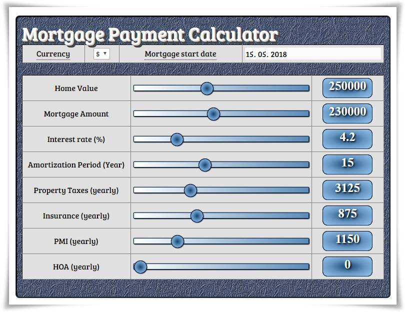 Costs Associated with Buying a Home - Mortgage Calculator