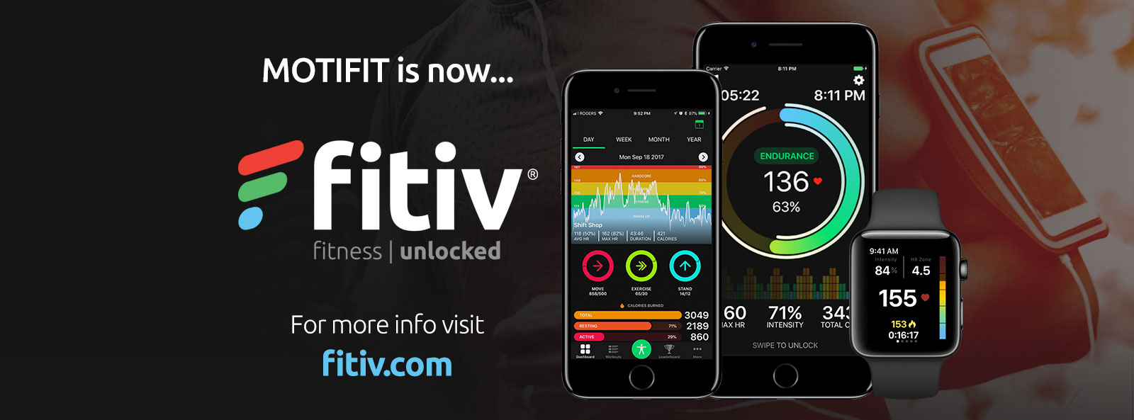 Running Jogging App Motifit App Your Fitness With Our Cardio Running Jogging