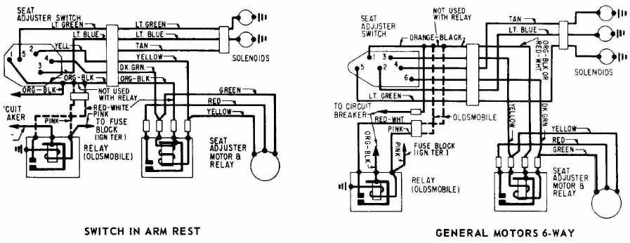 1968 Chevy Ignition Wire Diagram circuit diagram template