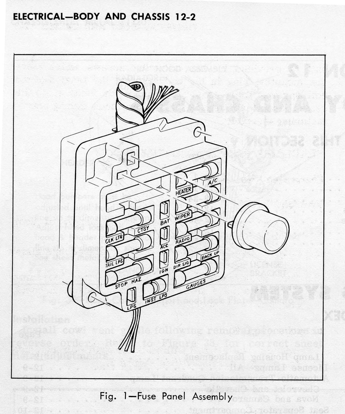 1981 corvette fuse panel box diagram