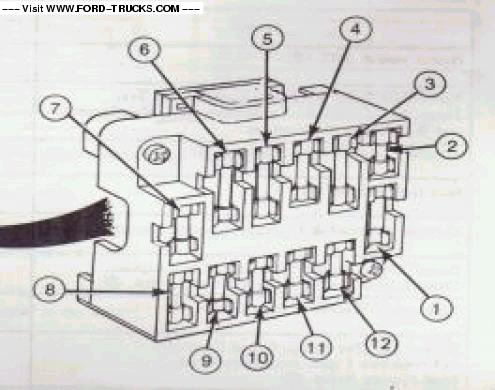 F100 Fuse Box Wiring Schematic Diagram