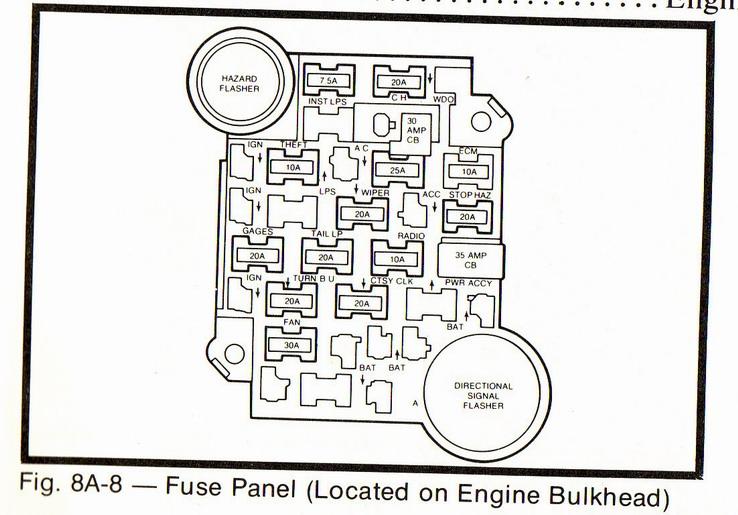 standalone harness fuse relay box
