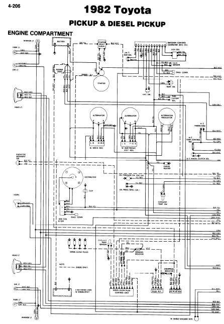 Toyota Hiace Wiring Diagram 1994 Wiring Diagram