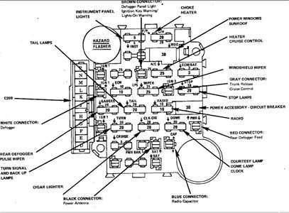 1982 Gmc Fuse Box - Wiring Data Diagram