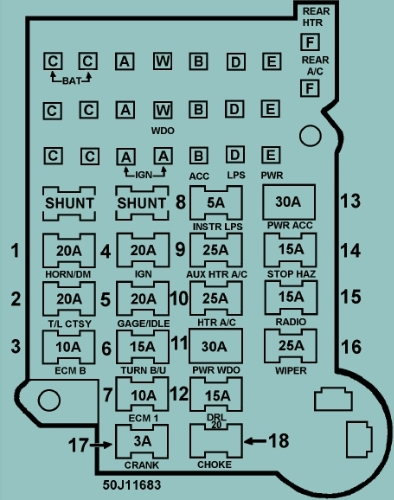 88 S10 Fuse Box - Wiring Data Diagram