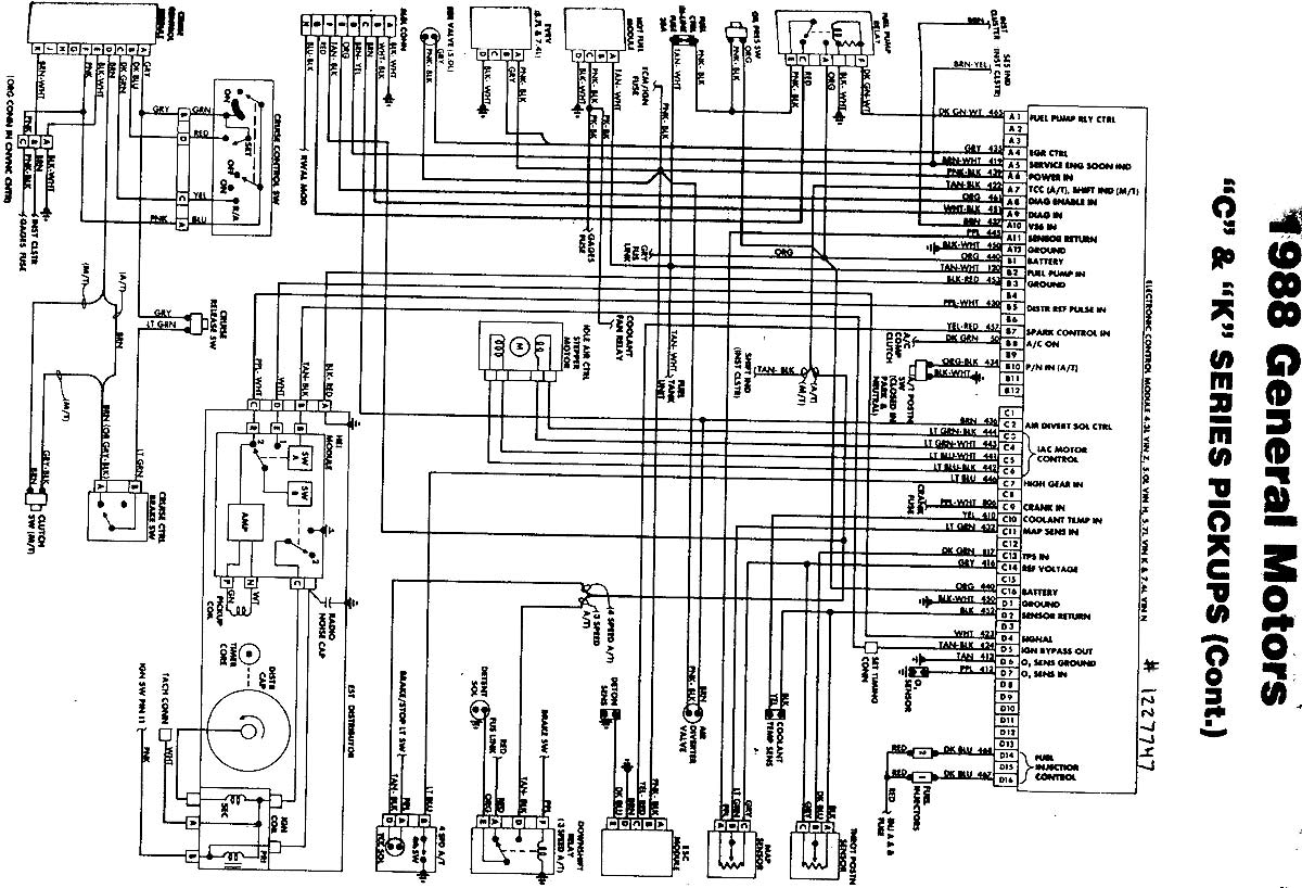Wire Diagram 1989 Gmc Sierra • Wiring Diagram For Free