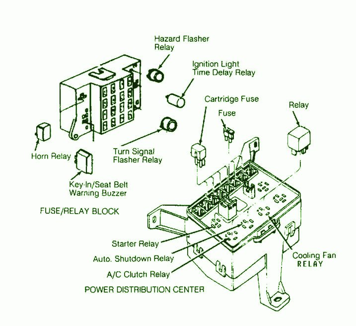 1990 Dodge Durango Fuse Box Wiring Diagrams