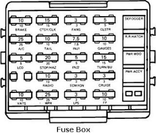 fuel gauge wiring diagram moreover 1986 ford f 150 fuel system diagram