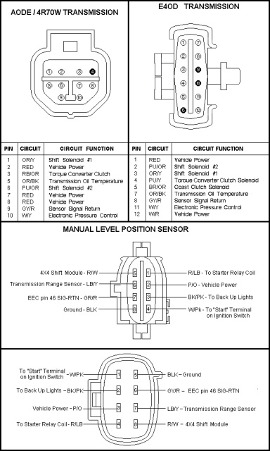 1996 F250 E4od Wiring Harness Wiring Schematic Diagram